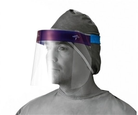 surgery face shield