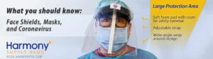 What you should know: Face Shields, Masks, and Coronavirus